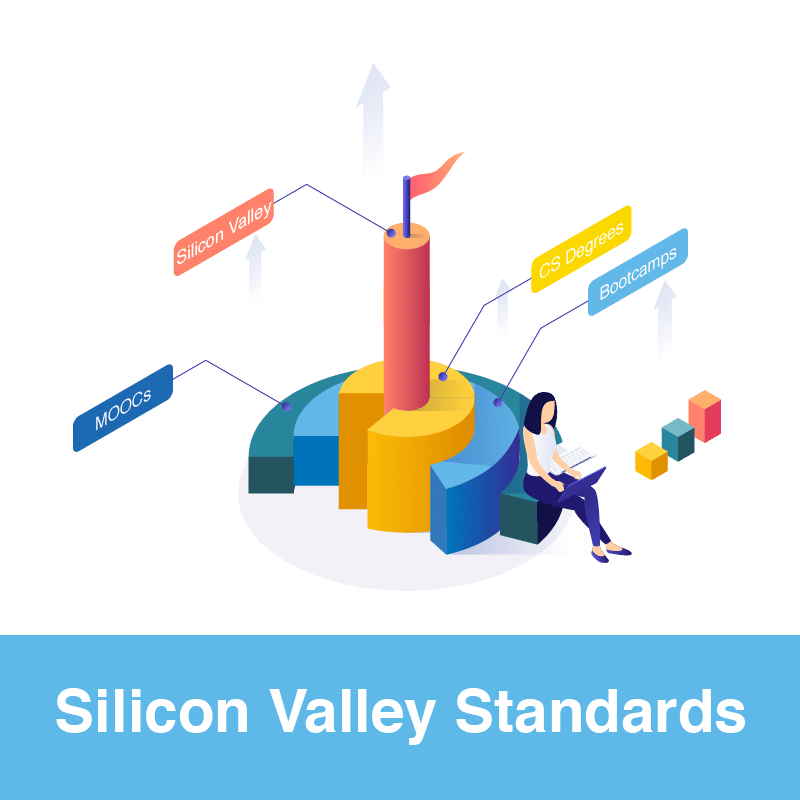 Qwasar Silicon Valley technical standards