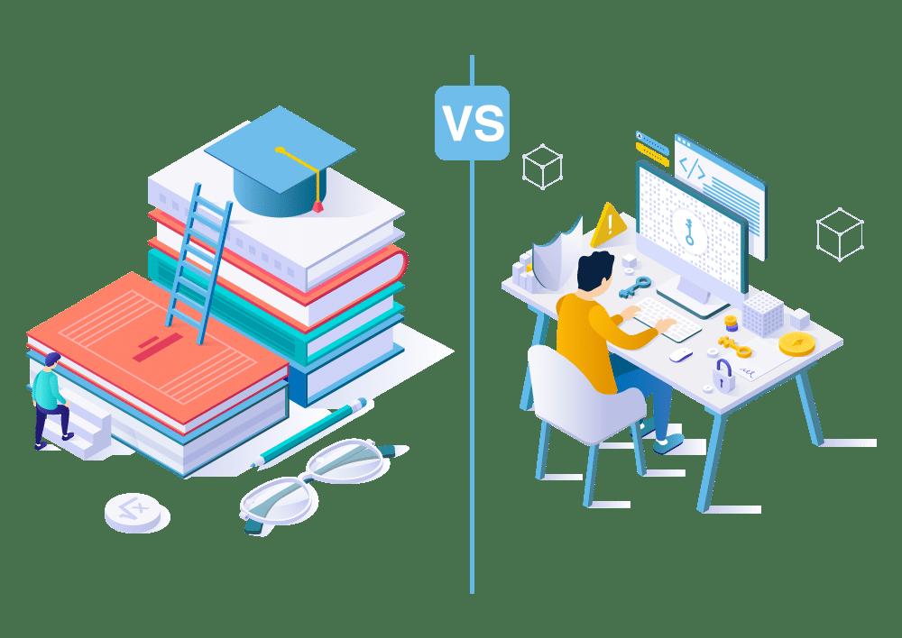 upskill and eliminate skills gap